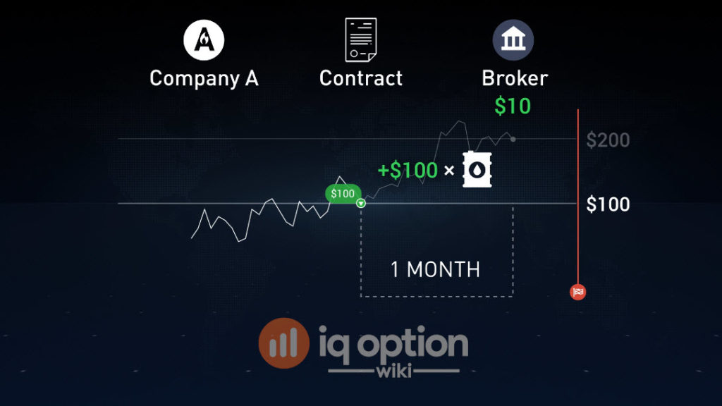 Does IQ Options Have A Paper Trading Account